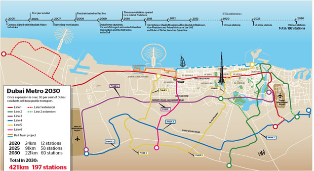 Dubai_Metro_Expansion_Plan_Map