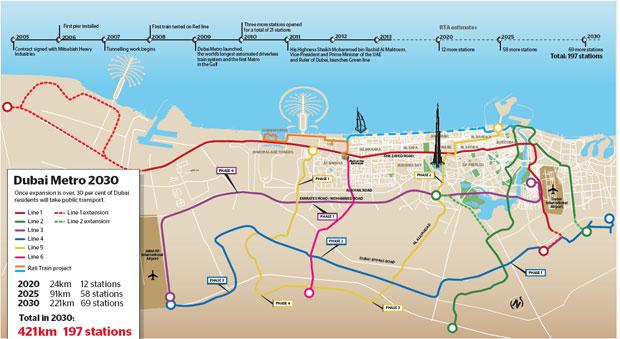 Dubai_Metro_Expansion_Plan_Map